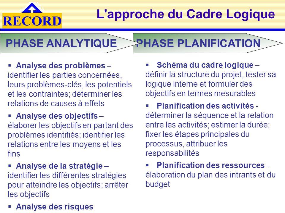 L'approche du Cadre Logique Analyse des problèmes – identifier les parties concernées, leurs problèmes-clés, les potentiels et les contraintes; déterm