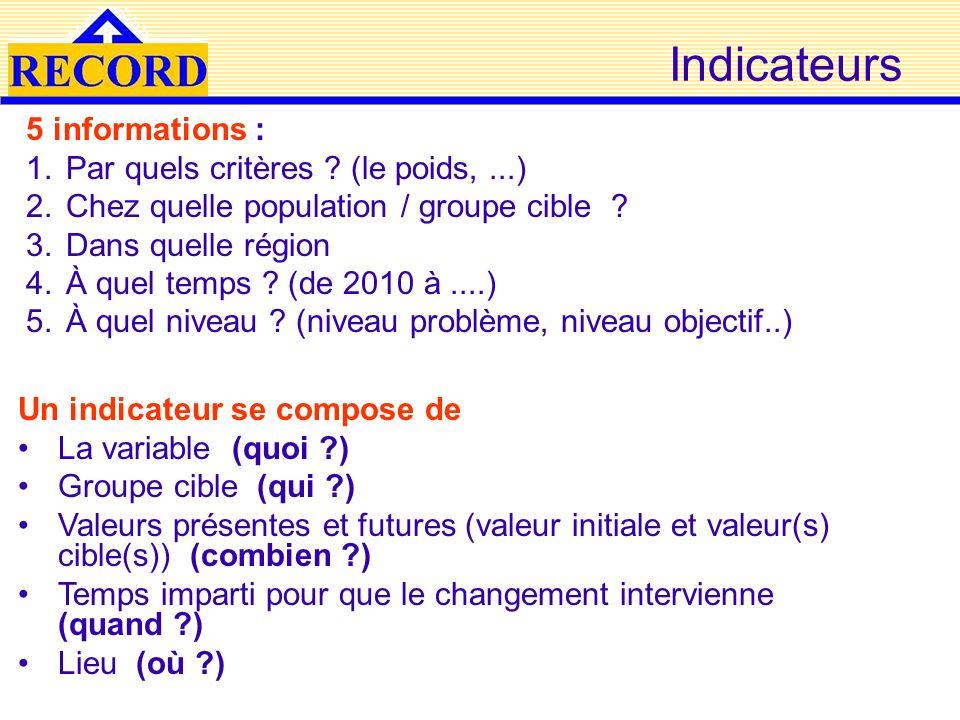 Indicateurs 5 informations : 1.Par quels critères ? (le poids,...) 2.Chez quelle population / groupe cible ? 3.Dans quelle région 4.À quel temps ? (de