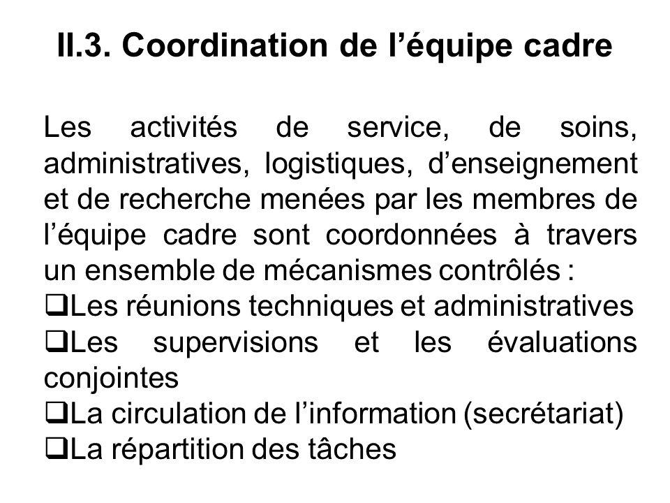 II.3. Coordination de léquipe cadre Les activités de service, de soins, administratives, logistiques, denseignement et de recherche menées par les mem