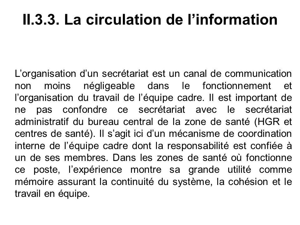 II.3.3. La circulation de linformation Lorganisation dun secrétariat est un canal de communication non moins négligeable dans le fonctionnement et lor