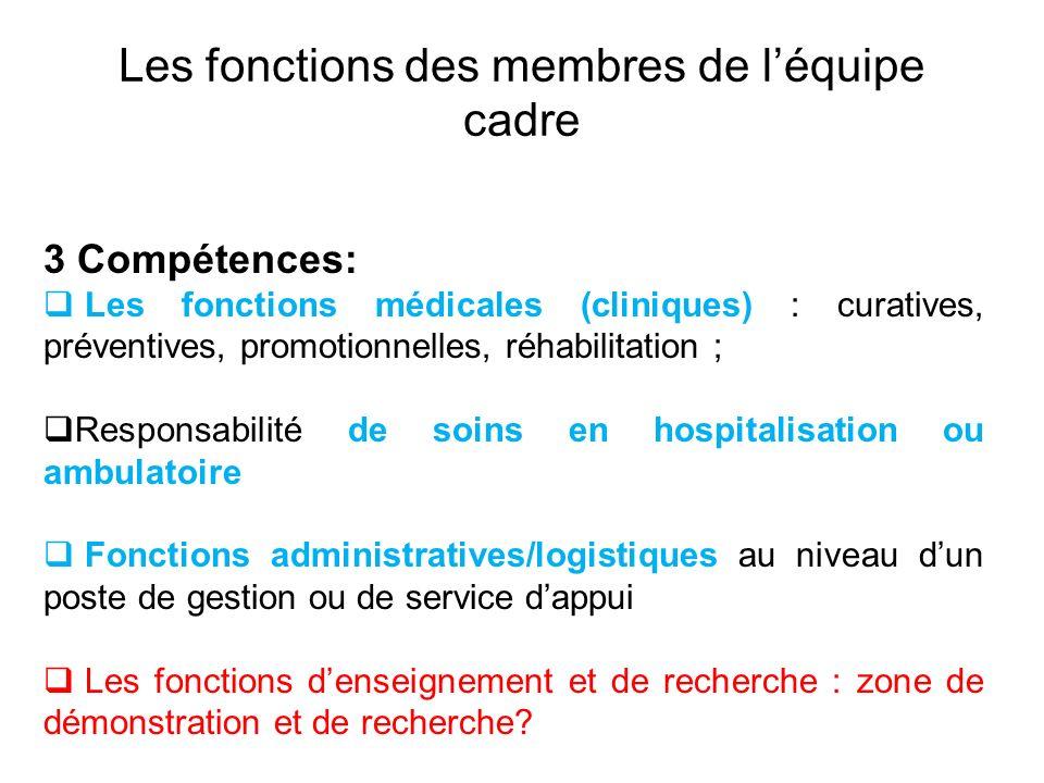 Les fonctions des membres de léquipe cadre 3 Compétences: Les fonctions médicales (cliniques) : curatives, préventives, promotionnelles, réhabilitatio