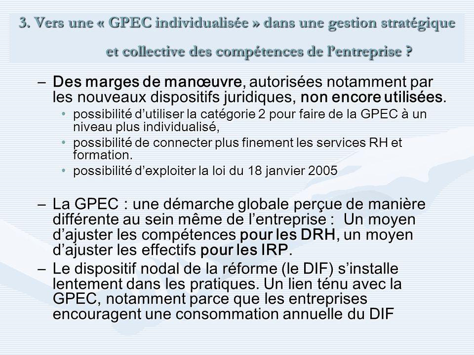 3. Vers une « GPEC individualisée » dans une gestion stratégique et collective des compétences de lentreprise ? –Des marges de manœuvre, autorisées no