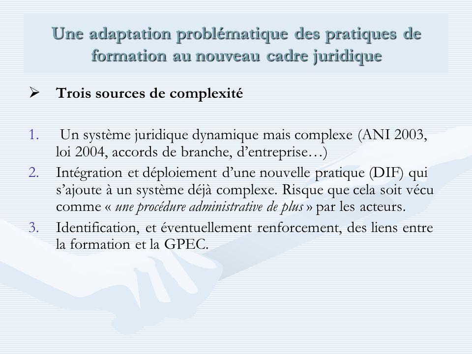 Une adaptation problématique des pratiques de formation au nouveau cadre juridique Trois sources de complexité Trois sources de complexité 1.