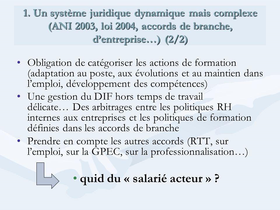 1. Un système juridique dynamique mais complexe (ANI 2003, loi 2004, accords de branche, dentreprise…) (2/2) Obligation de catégoriser les actions de