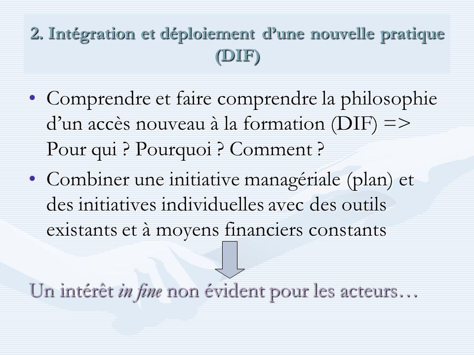 2. Intégration et déploiement dune nouvelle pratique (DIF) Comprendre et faire comprendre la philosophie dun accès nouveau à la formation (DIF) => Pou