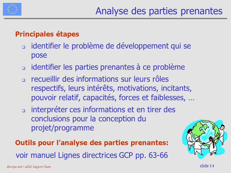 Europe Aid – ADM Support Team slide 14 Analyse des parties prenantes Principales étapes identifier le problème de développement qui se pose identifier