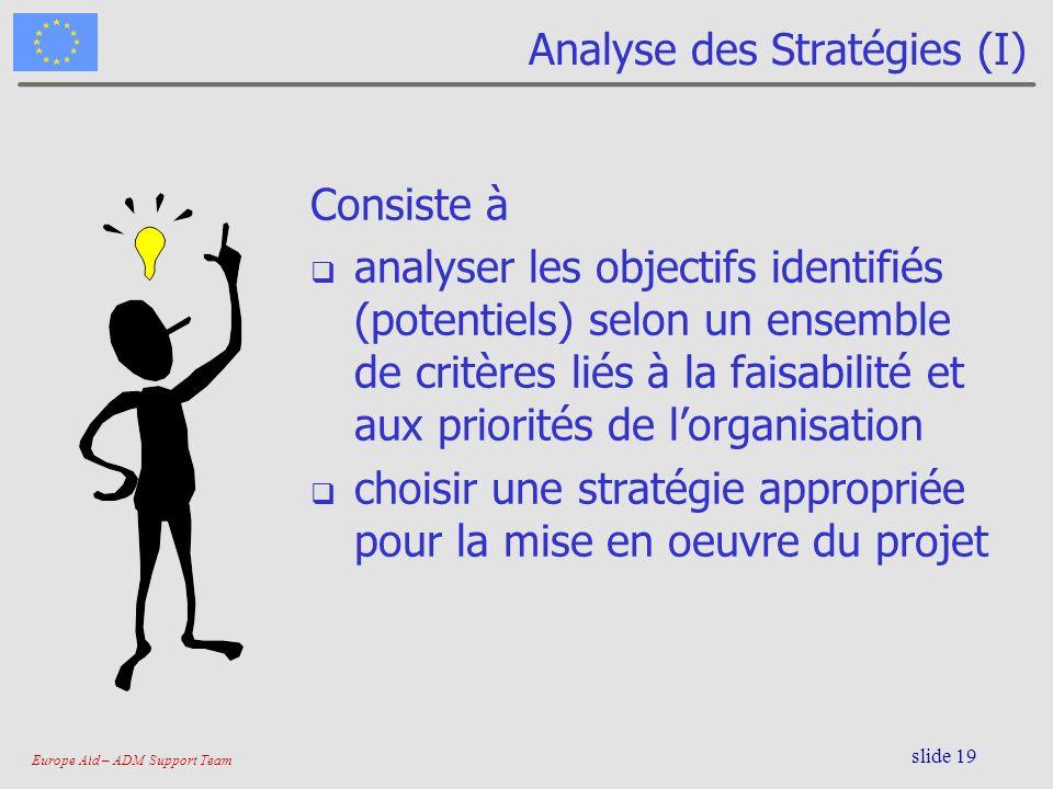 Europe Aid – ADM Support Team slide 19 Analyse des Stratégies (I) Consiste à analyser les objectifs identifiés (potentiels) selon un ensemble de critè