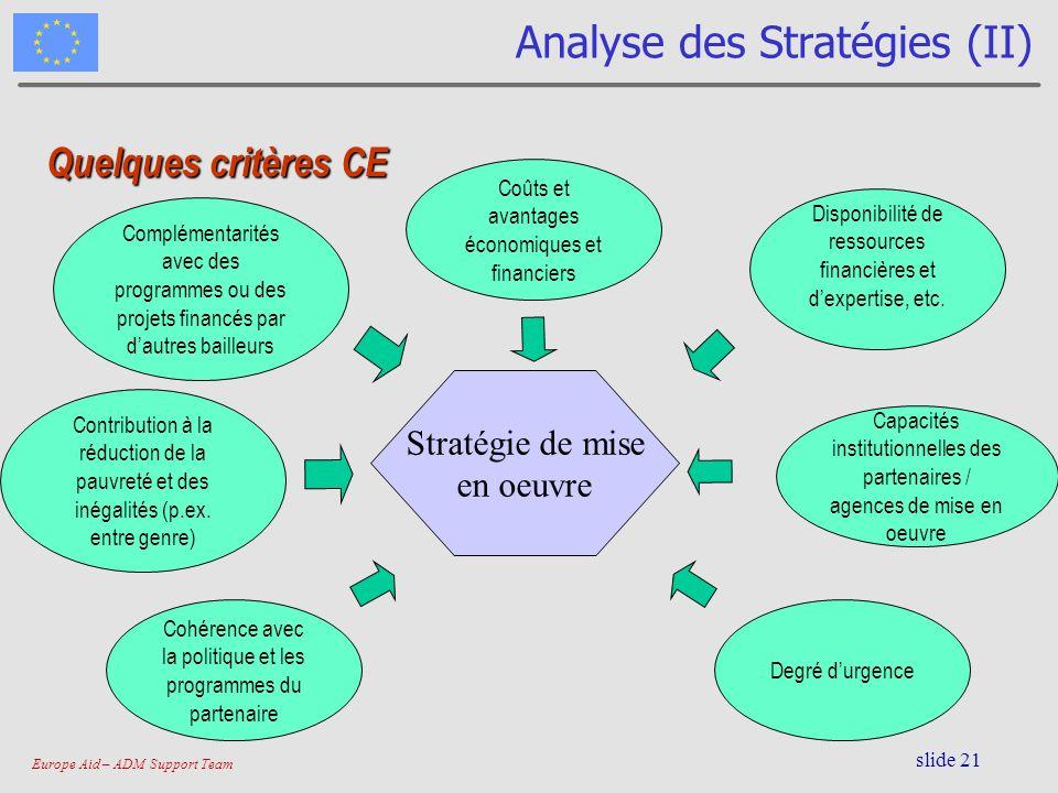 Europe Aid – ADM Support Team slide 21 Analyse des Stratégies (II) Quelques critères CE Stratégie de mise en oeuvre Coûts et avantages économiques et
