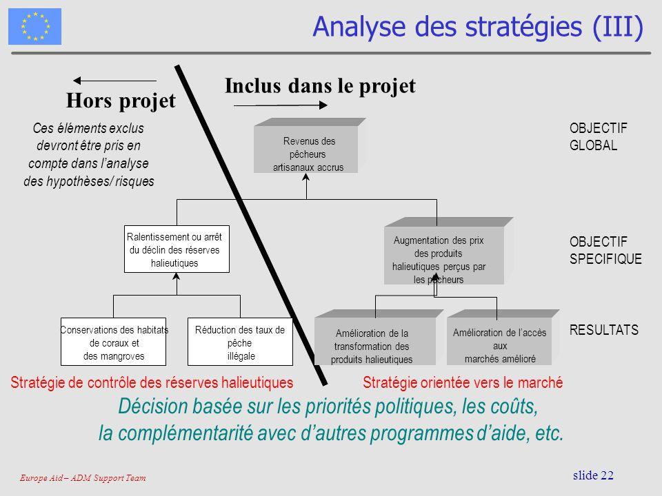 Europe Aid – ADM Support Team slide 22 Analyse des stratégies (III) Décision basée sur les priorités politiques, les coûts, la complémentarité avec da
