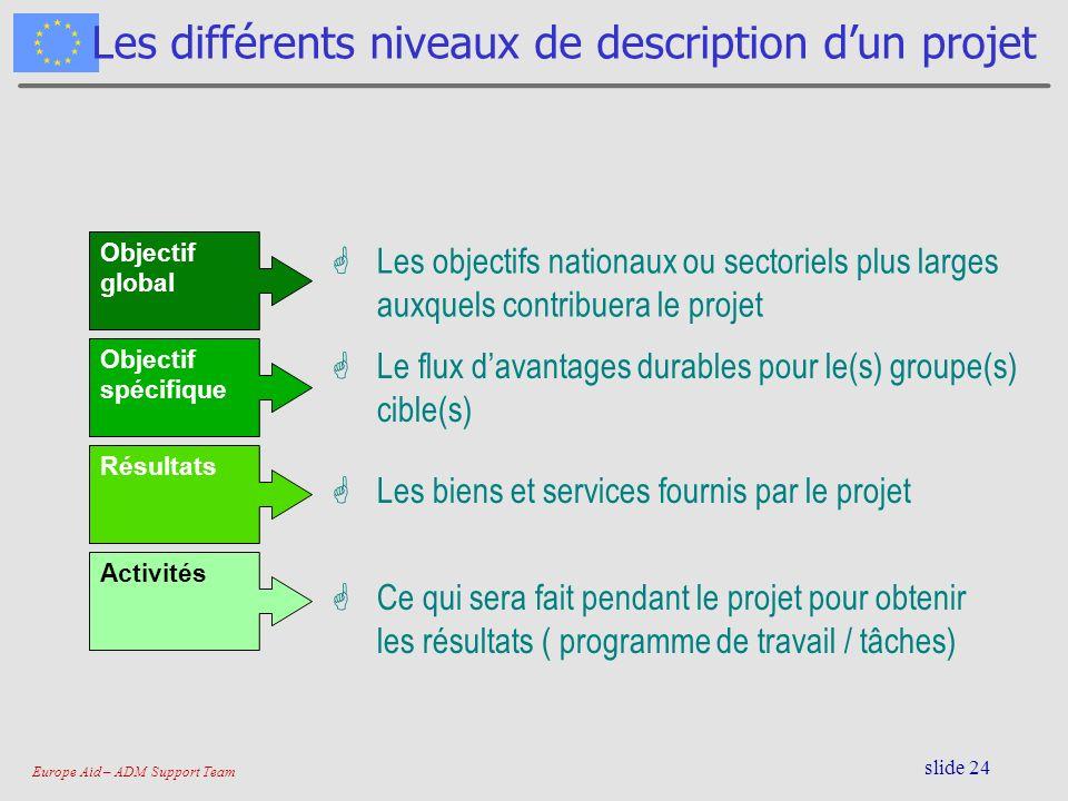Europe Aid – ADM Support Team slide 24 Les différents niveaux de description dun projet GLes objectifs nationaux ou sectoriels plus larges auxquels co