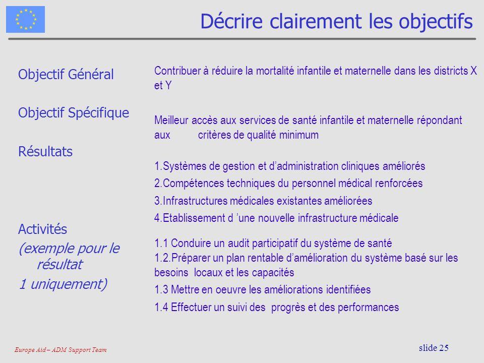 Europe Aid – ADM Support Team slide 25 Décrire clairement les objectifs Objectif Général Objectif Spécifique Résultats Activités (exemple pour le résu