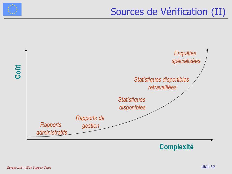 Europe Aid – ADM Support Team slide 32 Sources de Vérification (II) Coût Complexité Rapports administratifs Rapports de gestion Statistiques disponibl