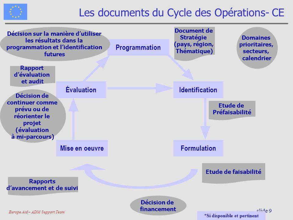 Europe Aid – ADM Support Team slide 9 Les documents du Cycle des Opérations- CE Programmation Formulation Identification Mise en oeuvre Évaluation Etu