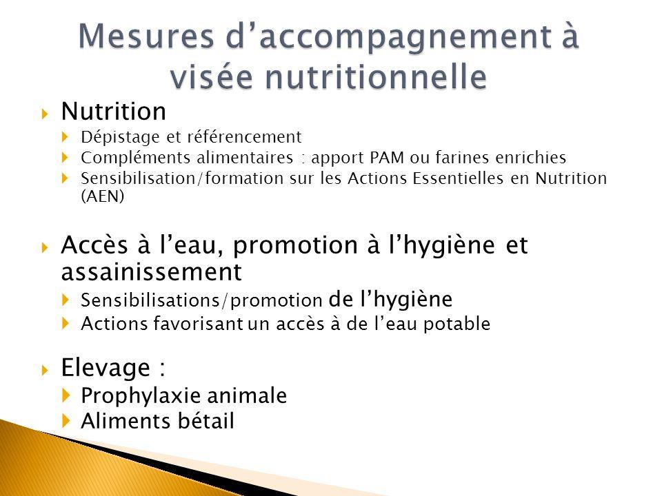 Nutrition Dépistage et référencement Compléments alimentaires : apport PAM ou farines enrichies Sensibilisation/formation sur les Actions Essentielles