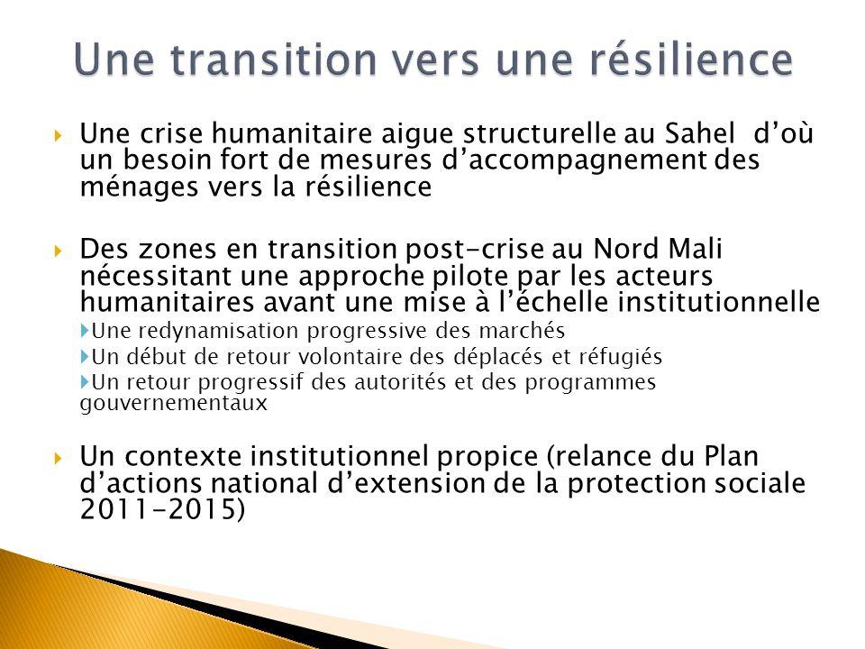 Une crise humanitaire aigue structurelle au Sahel doù un besoin fort de mesures daccompagnement des ménages vers la résilience Des zones en transition