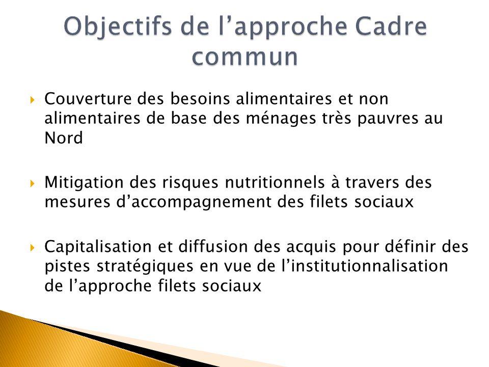 Couverture des besoins alimentaires et non alimentaires de base des ménages très pauvres au Nord Mitigation des risques nutritionnels à travers des me