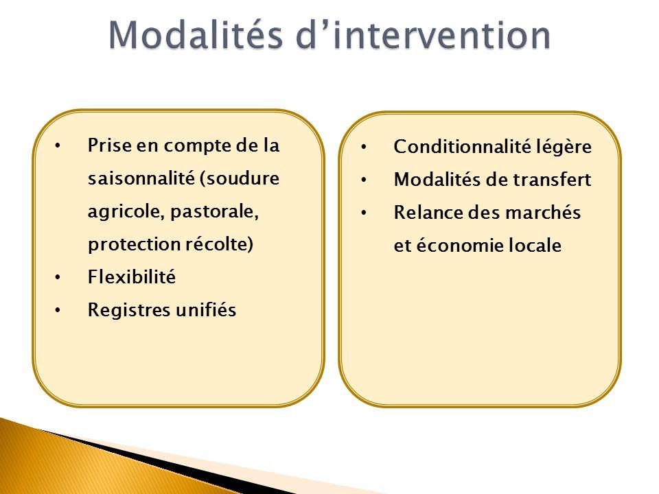 Prise en compte de la saisonnalité (soudure agricole, pastorale, protection récolte) Flexibilité Registres unifiés Conditionnalité légère Modalités de