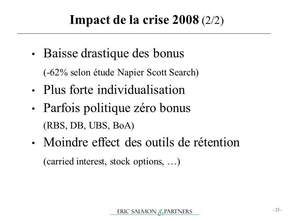 - 25 - Baisse drastique des bonus (-62% selon étude Napier Scott Search) Plus forte individualisation Parfois politique zéro bonus (RBS, DB, UBS, BoA)
