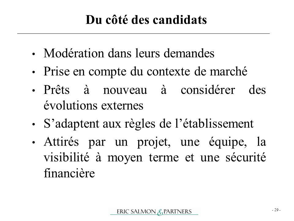 - 29 - Modération dans leurs demandes Prise en compte du contexte de marché Prêts à nouveau à considérer des évolutions externes Sadaptent aux règles