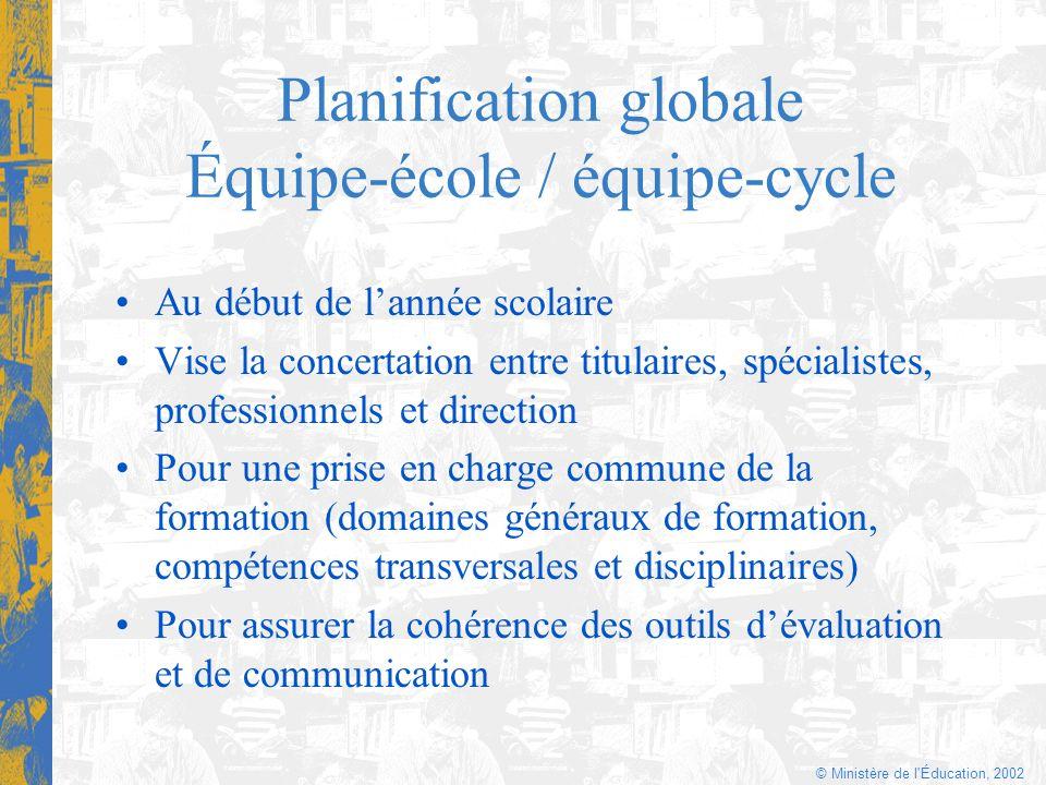 © Ministère de l'Éducation, 2002 Planification globale Équipe-école / équipe-cycle Au début de lannée scolaire Vise la concertation entre titulaires,