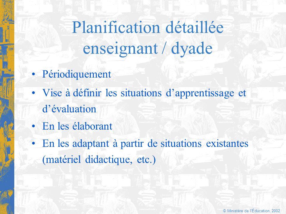 © Ministère de l'Éducation, 2002 Planification détaillée enseignant / dyade Périodiquement Vise à définir les situations dapprentissage et dévaluation