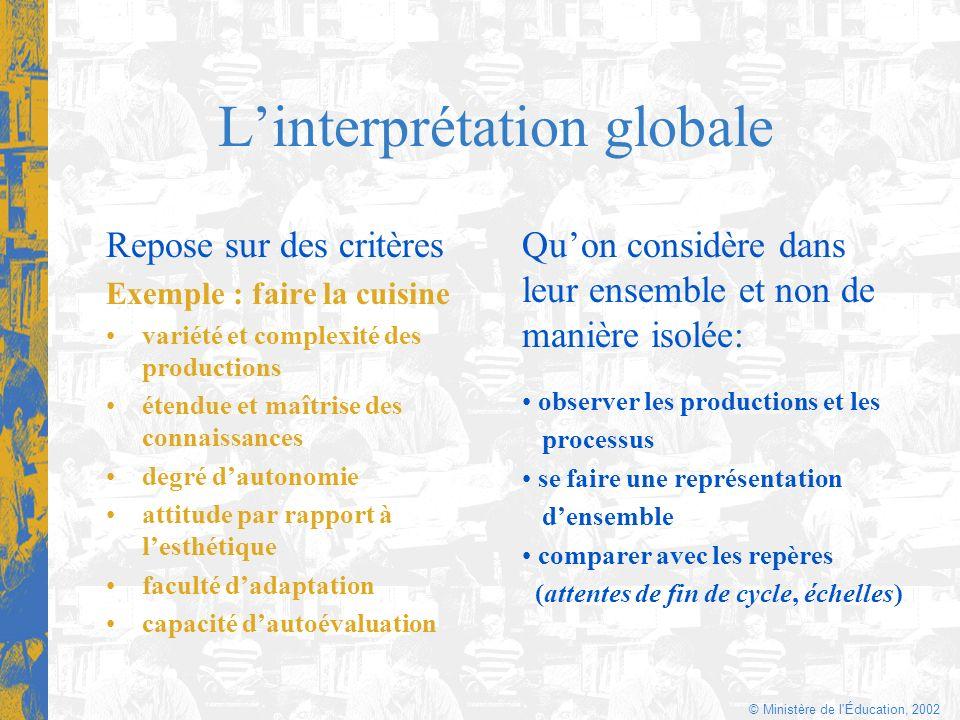 © Ministère de l'Éducation, 2002 Linterprétation globale Repose sur des critères Exemple : faire la cuisine variété et complexité des productions éten
