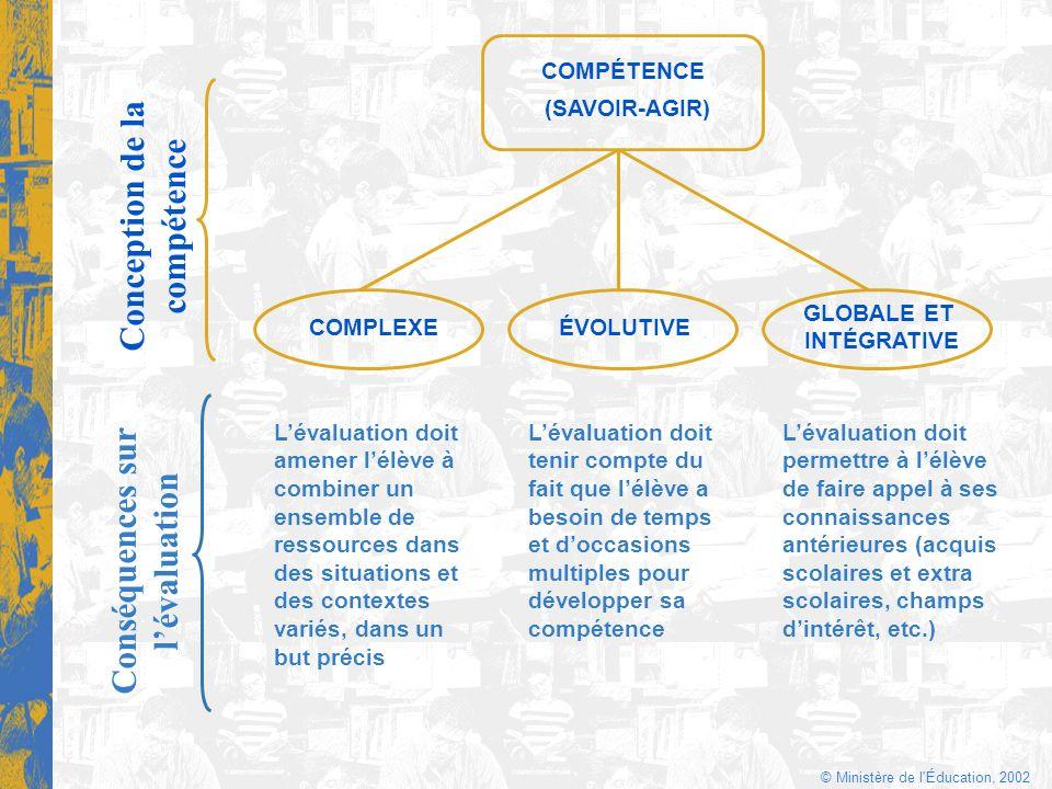 © Ministère de l'Éducation, 2002 Conséquences sur lévaluation Conception de la compétence COMPÉTENCE (SAVOIR-AGIR) GLOBALE ET INTÉGRATIVE ÉVOLUTIVECOM