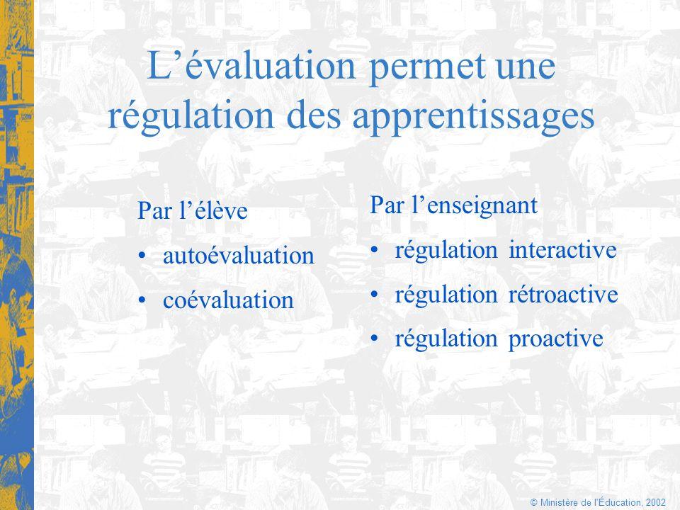 © Ministère de l'Éducation, 2002 Lévaluation permet une régulation des apprentissages Par lélève autoévaluation coévaluation Par lenseignant régulatio