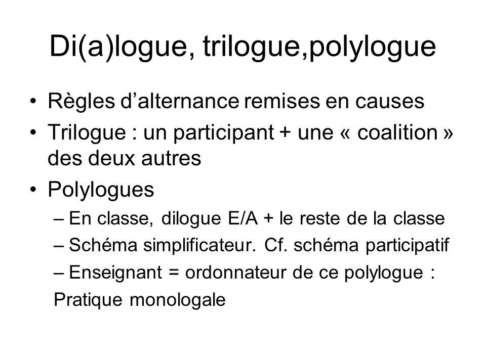 Di(a)logue, trilogue,polylogue Règles dalternance remises en causes Trilogue : un participant + une « coalition » des deux autres Polylogues –En class