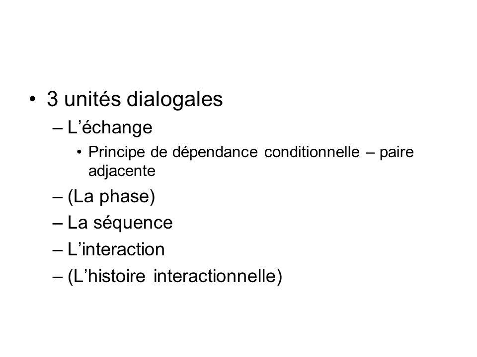 3 unités dialogales –Léchange Principe de dépendance conditionnelle – paire adjacente –(La phase) –La séquence –Linteraction –(Lhistoire interactionne