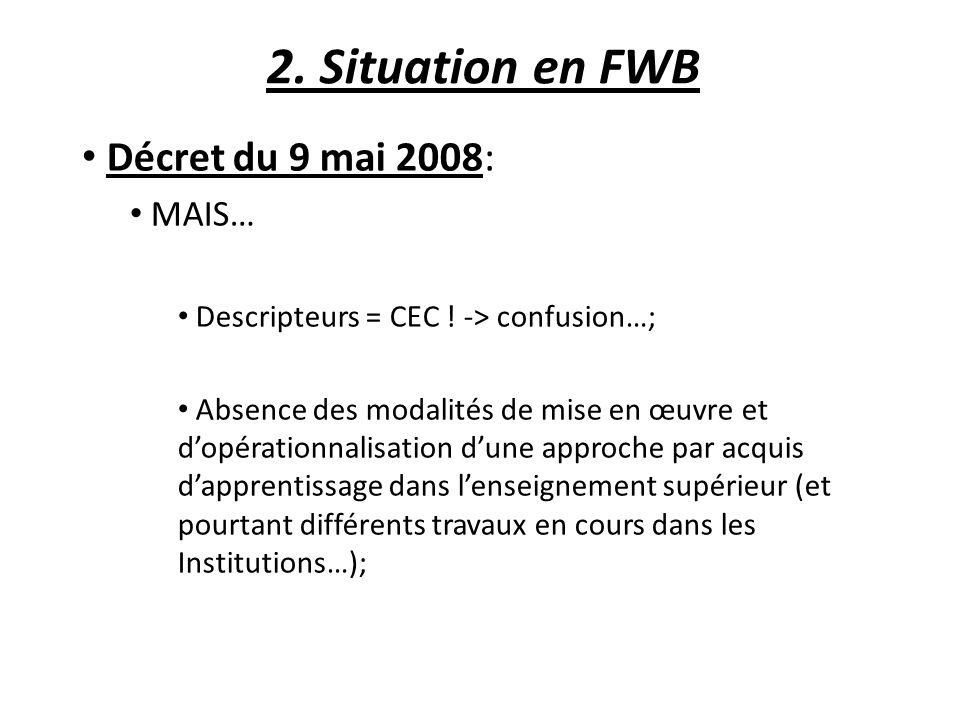 2. Situation en FWB Décret du 9 mai 2008: MAIS… Descripteurs = CEC ! -> confusion…; Absence des modalités de mise en œuvre et dopérationnalisation dun
