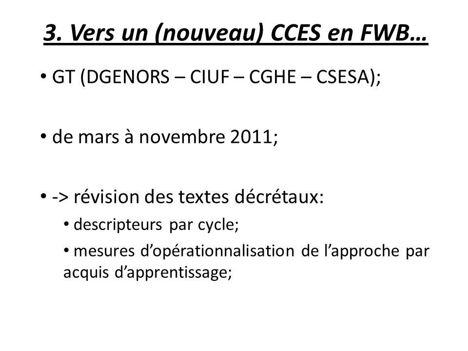 3. Vers un (nouveau) CCES en FWB… GT (DGENORS – CIUF – CGHE – CSESA); de mars à novembre 2011; -> révision des textes décrétaux: descripteurs par cycl