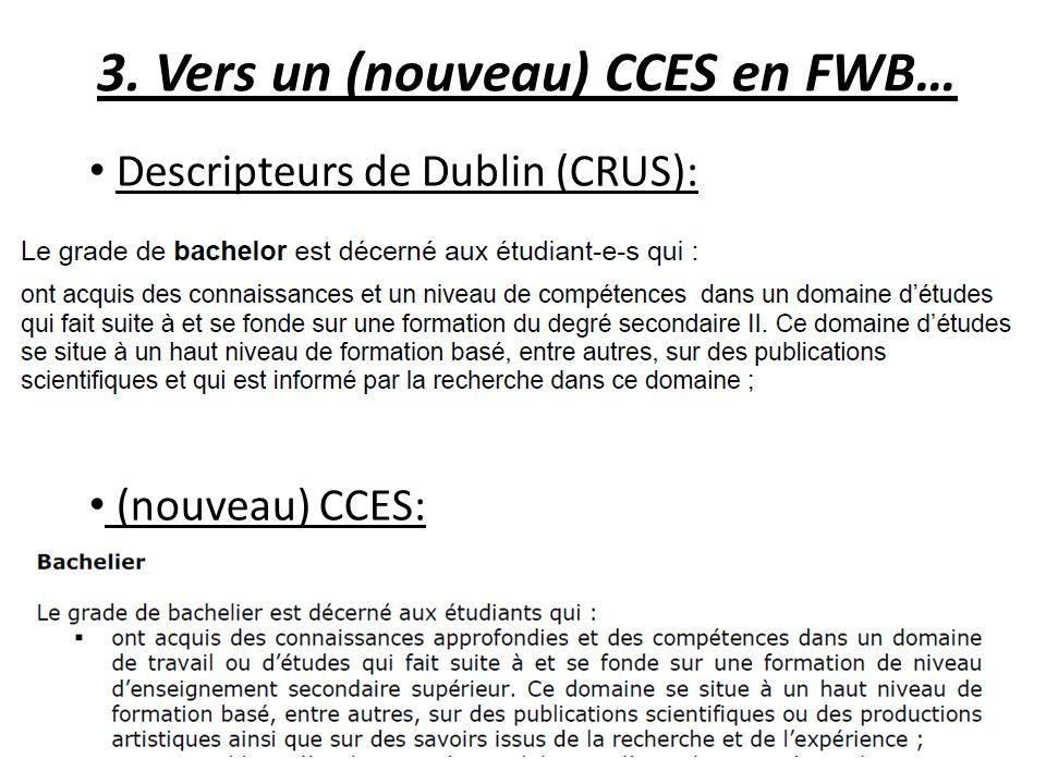 3. Vers un (nouveau) CCES en FWB… Descripteurs de Dublin (CRUS): (nouveau) CCES: