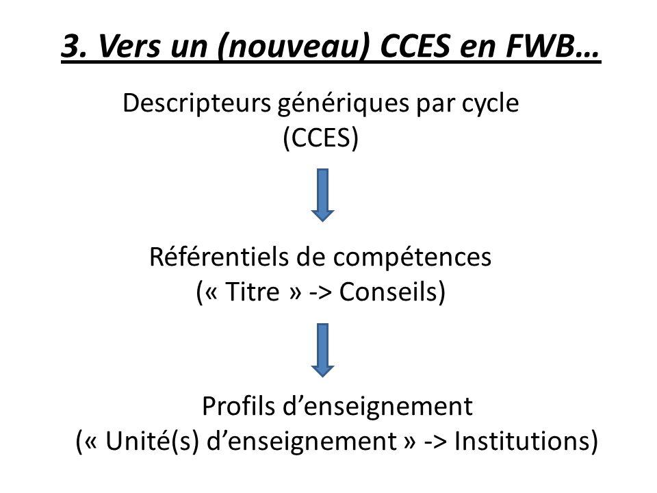 Descripteurs génériques par cycle (CCES) Référentiels de compétences (« Titre » -> Conseils) Profils denseignement (« Unité(s) denseignement » -> Institutions)