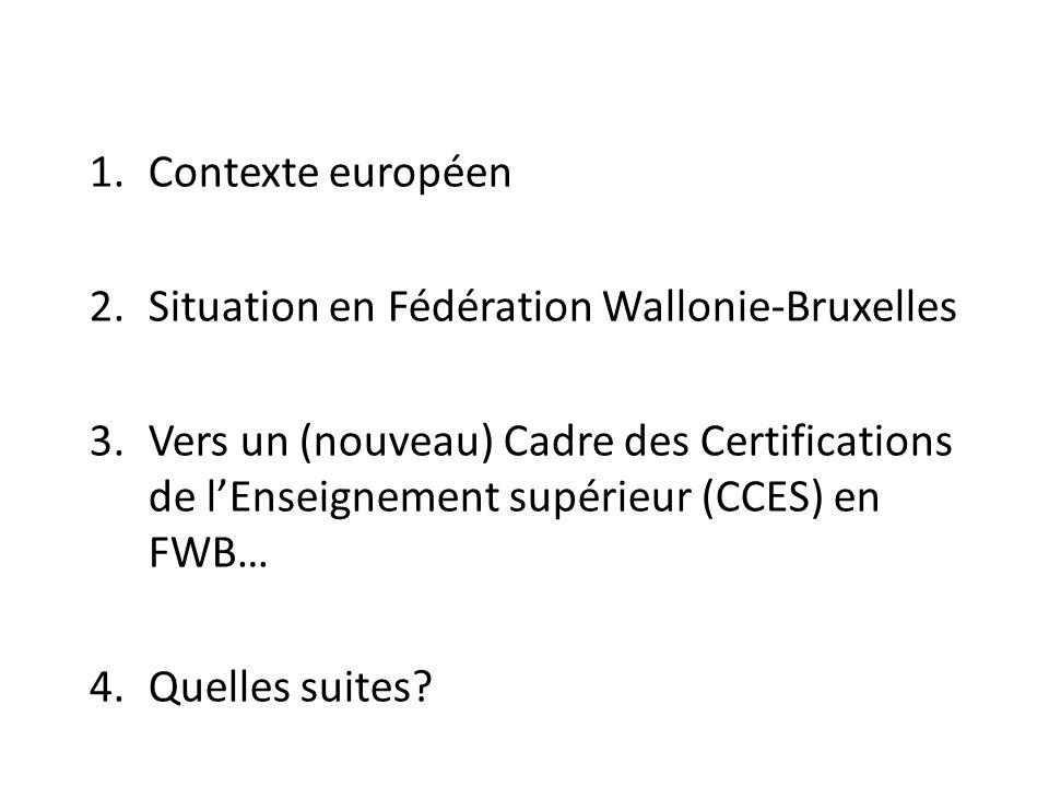 1.Contexte européen 2.Situation en Fédération Wallonie-Bruxelles 3.Vers un (nouveau) Cadre des Certifications de lEnseignement supérieur (CCES) en FWB… 4.Quelles suites