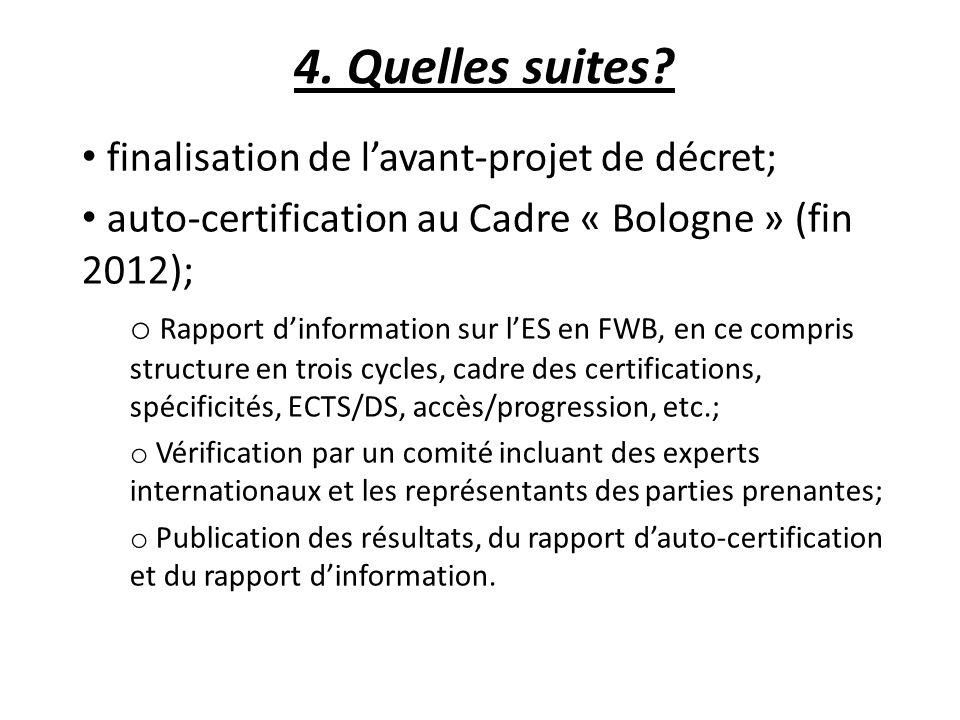 4. Quelles suites? finalisation de lavant-projet de décret; auto-certification au Cadre « Bologne » (fin 2012); o Rapport dinformation sur lES en FWB,