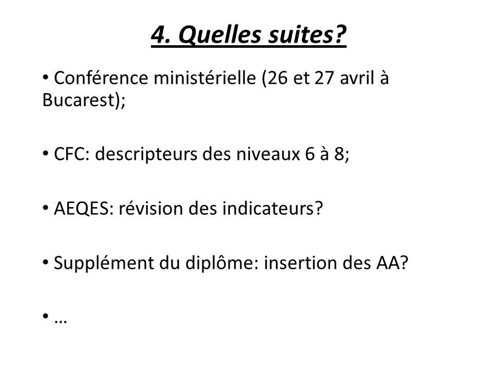 4. Quelles suites? Conférence ministérielle (26 et 27 avril à Bucarest); CFC: descripteurs des niveaux 6 à 8; AEQES: révision des indicateurs? Supplém