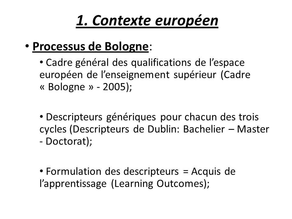 1. Contexte européen Processus de Bologne: Cadre général des qualifications de lespace européen de lenseignement supérieur (Cadre « Bologne » - 2005);