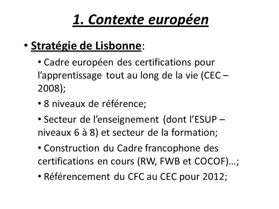 1. Contexte européen Stratégie de Lisbonne: Cadre européen des certifications pour lapprentissage tout au long de la vie (CEC – 2008); 8 niveaux de ré