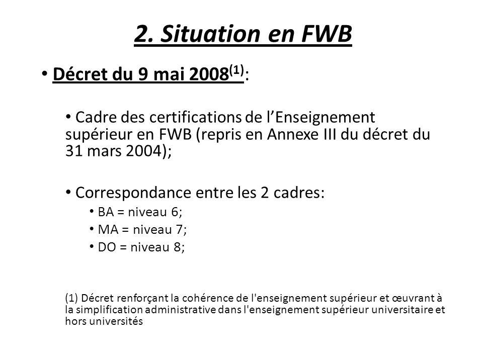 2. Situation en FWB Décret du 9 mai 2008 (1) : Cadre des certifications de lEnseignement supérieur en FWB (repris en Annexe III du décret du 31 mars 2