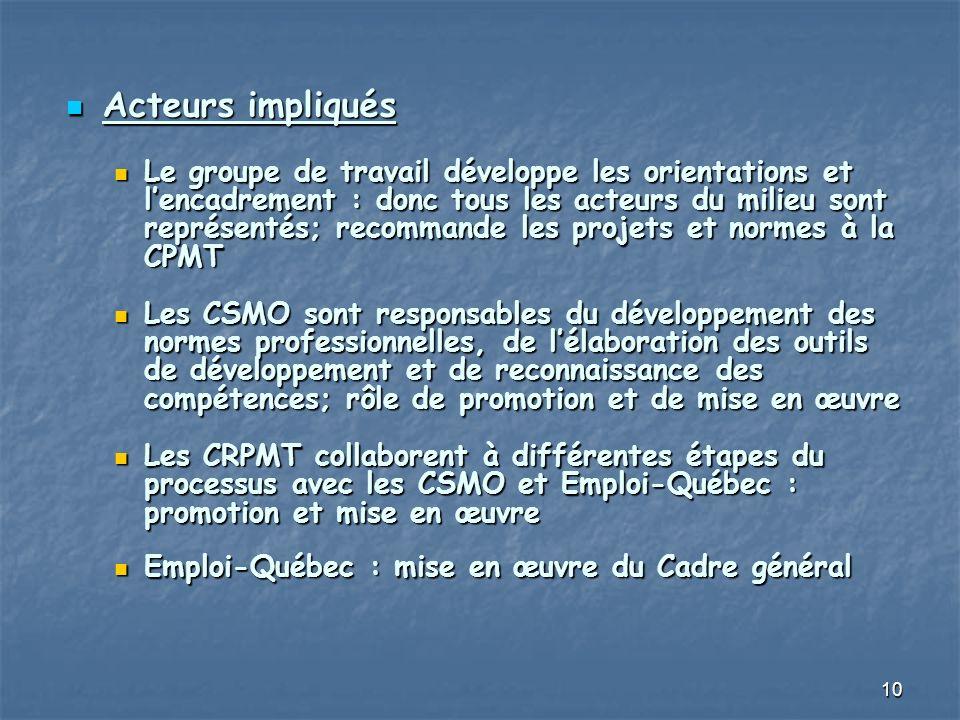 10 Acteurs impliqués Acteurs impliqués Le groupe de travail développe les orientations et lencadrement : donc tous les acteurs du milieu sont représentés; recommande les projets et normes à la CPMT Le groupe de travail développe les orientations et lencadrement : donc tous les acteurs du milieu sont représentés; recommande les projets et normes à la CPMT Les CSMO sont responsables du développement des normes professionnelles, de lélaboration des outils de développement et de reconnaissance des compétences; rôle de promotion et de mise en œuvre Les CSMO sont responsables du développement des normes professionnelles, de lélaboration des outils de développement et de reconnaissance des compétences; rôle de promotion et de mise en œuvre Les CRPMT collaborent à différentes étapes du processus avec les CSMO et Emploi-Québec : promotion et mise en œuvre Les CRPMT collaborent à différentes étapes du processus avec les CSMO et Emploi-Québec : promotion et mise en œuvre Emploi-Québec : mise en œuvre du Cadre général Emploi-Québec : mise en œuvre du Cadre général