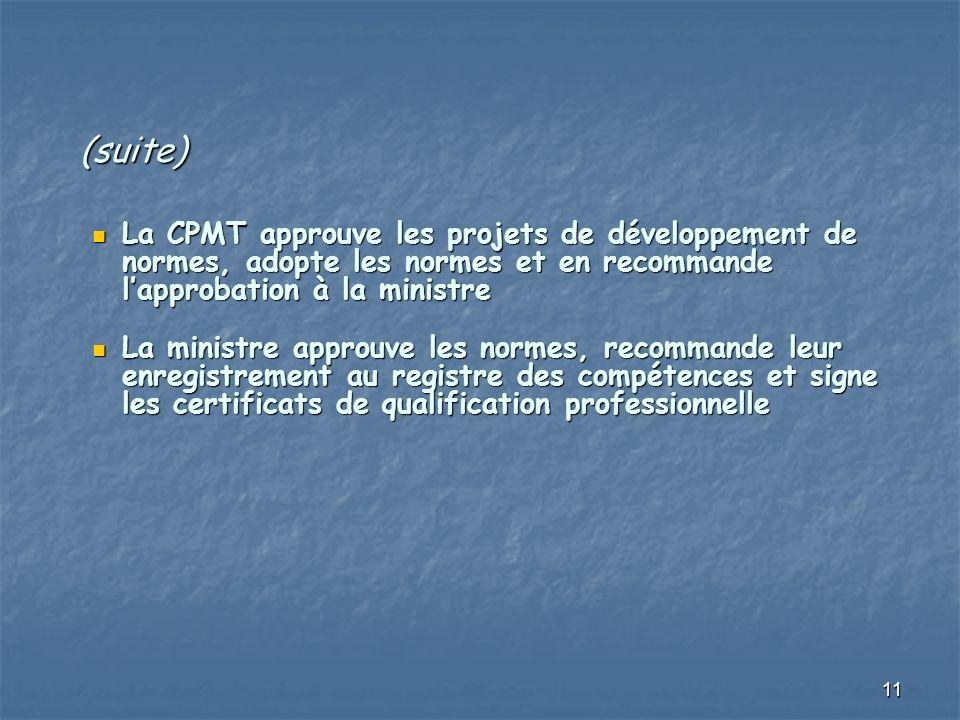 11 (suite) La CPMT approuve les projets de développement de normes, adopte les normes et en recommande lapprobation à la ministre La CPMT approuve les