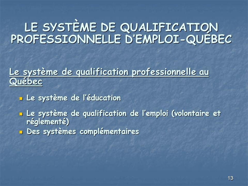13 LE SYSTÈME DE QUALIFICATION PROFESSIONNELLE DEMPLOI-QUÉBEC Le système de qualification professionnelle au Québec Le système de léducation Le système de léducation Le système de qualification de lemploi (volontaire et réglementé) Le système de qualification de lemploi (volontaire et réglementé) Des systèmes complémentaires Des systèmes complémentaires