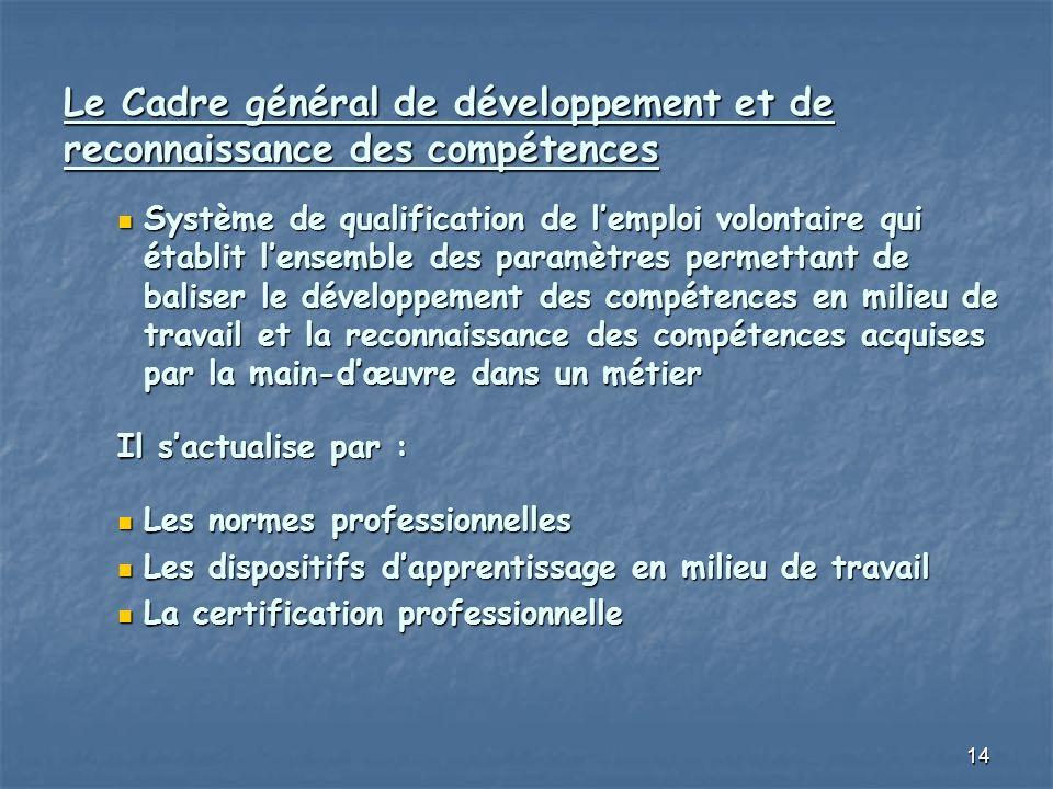 14 Le Cadre général de développement et de reconnaissance des compétences Système de qualification de lemploi volontaire qui établit lensemble des par