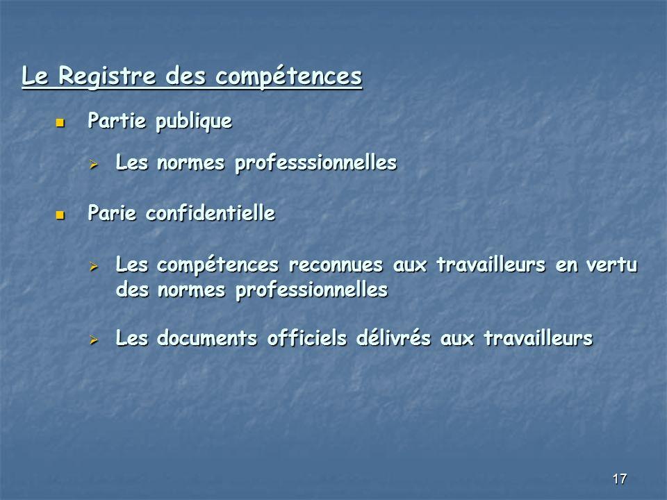 17 Le Registre des compétences Partie publique Partie publique Les normes professsionnelles Les normes professsionnelles Parie confidentielle Parie co