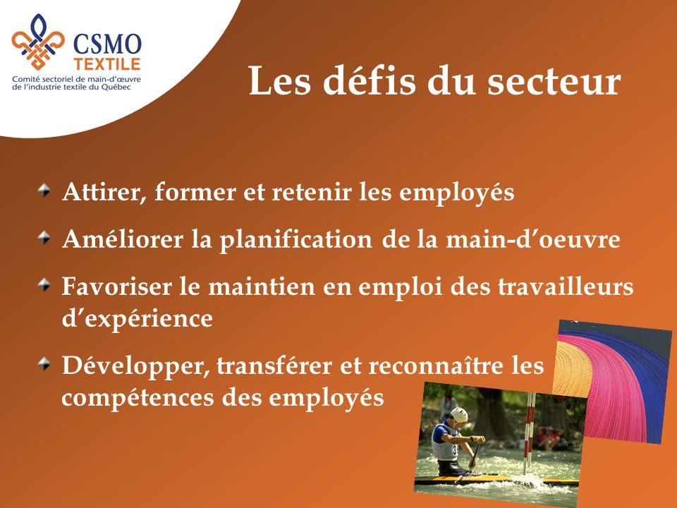 Les défis du secteur Attirer, former et retenir les employés Améliorer la planification de la main-doeuvre Favoriser le maintien en emploi des travail