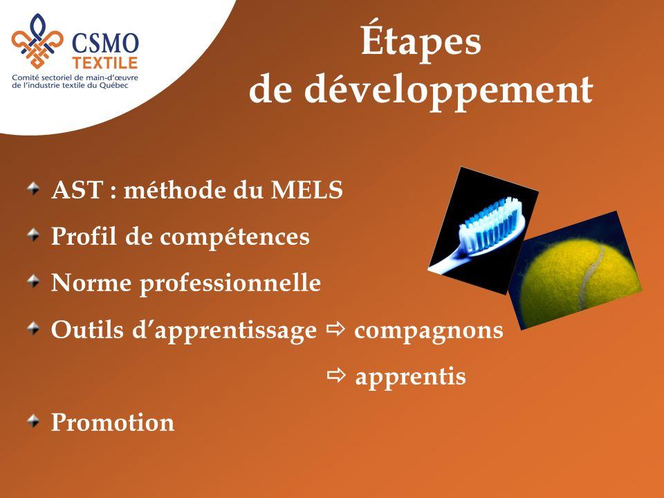 Étapes de développement AST : méthode du MELS Profil de compétences Norme professionnelle Outils dapprentissage compagnons apprentis Promotion