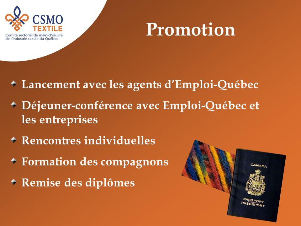Lancement avec les agents dEmploi-Québec Déjeuner-conférence avec Emploi-Québec et les entreprises Rencontres individuelles Formation des compagnons Remise des diplômes
