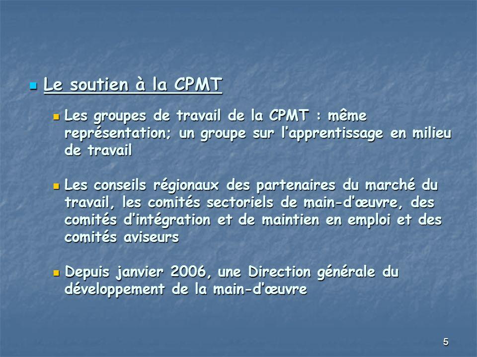 5 Le soutien à la CPMT Le soutien à la CPMT Les groupes de travail de la CPMT : même représentation; un groupe sur lapprentissage en milieu de travail