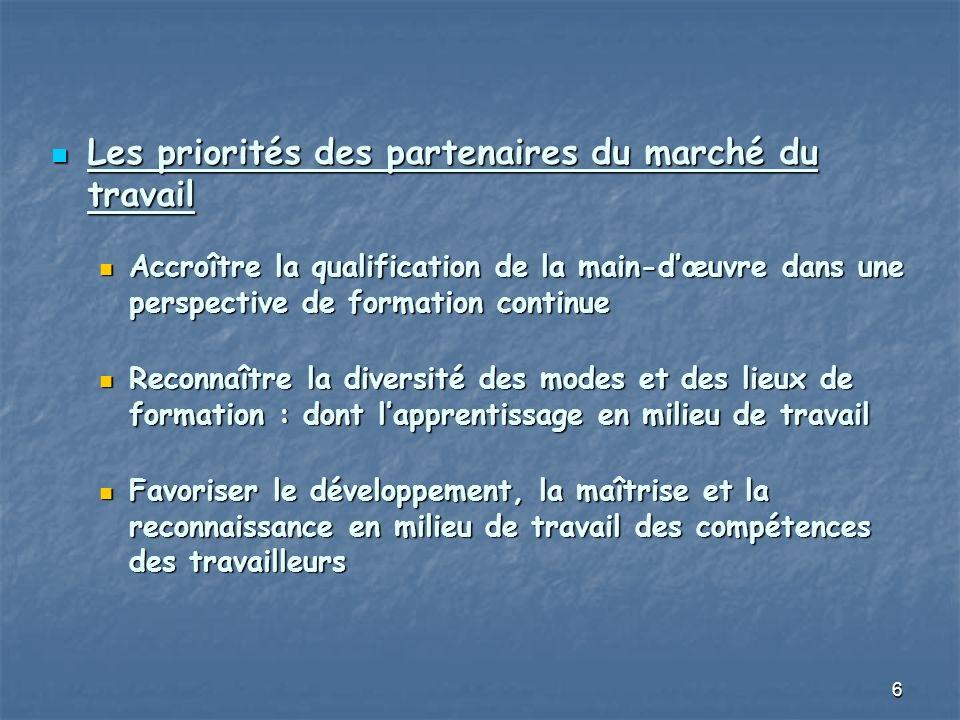 6 Les priorités des partenaires du marché du travail Les priorités des partenaires du marché du travail Accroître la qualification de la main-dœuvre d
